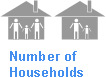 Number of Households Demographic